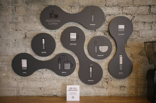 Clever way to do signage - DesignLab | MC²