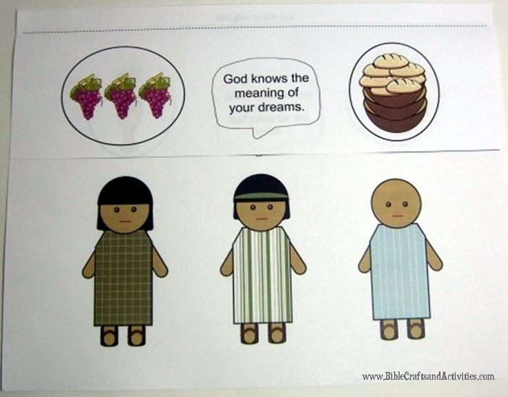 Baker and Cupbearer Lift-the-Flap Craft for the Story of Joseph - Printable available from www.BibleCraftsandActivities.com