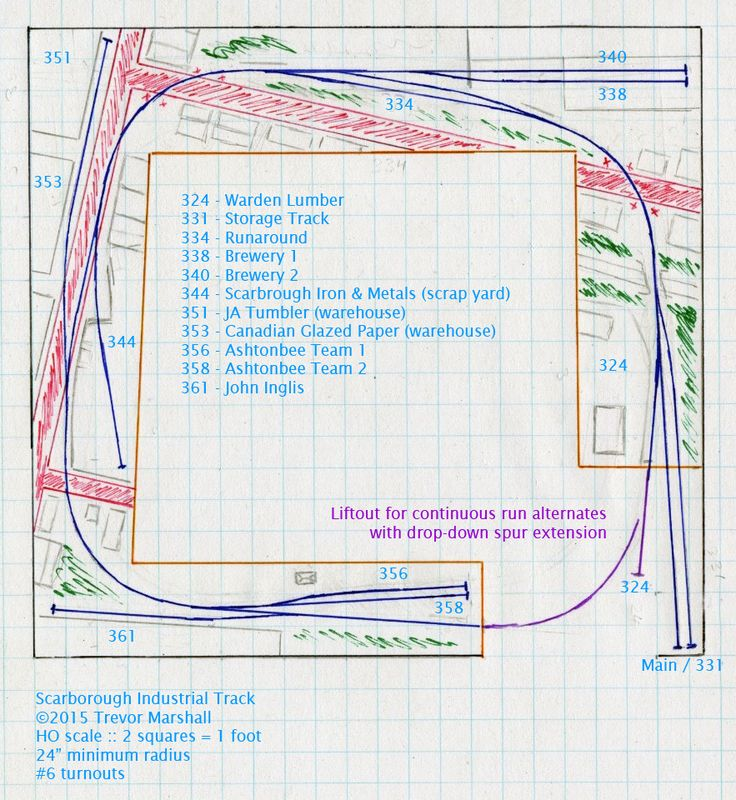 203 best images about model railroad trackplans on pinterest for Scale room planner