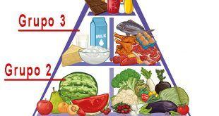 """Cálculo onde você poderá determinar seu consumo total de calorias ao longo do dia com base nas proteínas, carboidratos e gorduras. Quando o assunto é dieta, a palavra de ordem é """"restrição"""", mas aqui trataremos como """"foco"""", e também mostraremos que apesar de ter de seguir a risca o que será proposto, ainda há forma …"""