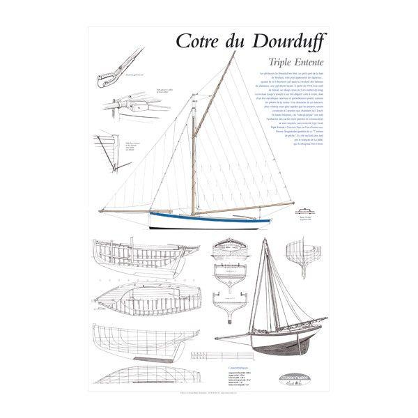 """Plan de modélisme, """"Triple Entente"""", Ce type de cotre ligneur et régatier  avait la faveur de bien des barreurs professionnels de la baie, qui """"faisaient les yachts"""" en été."""