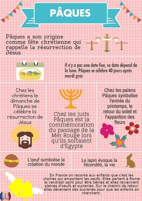 Joyeuses Pâques :: Le français