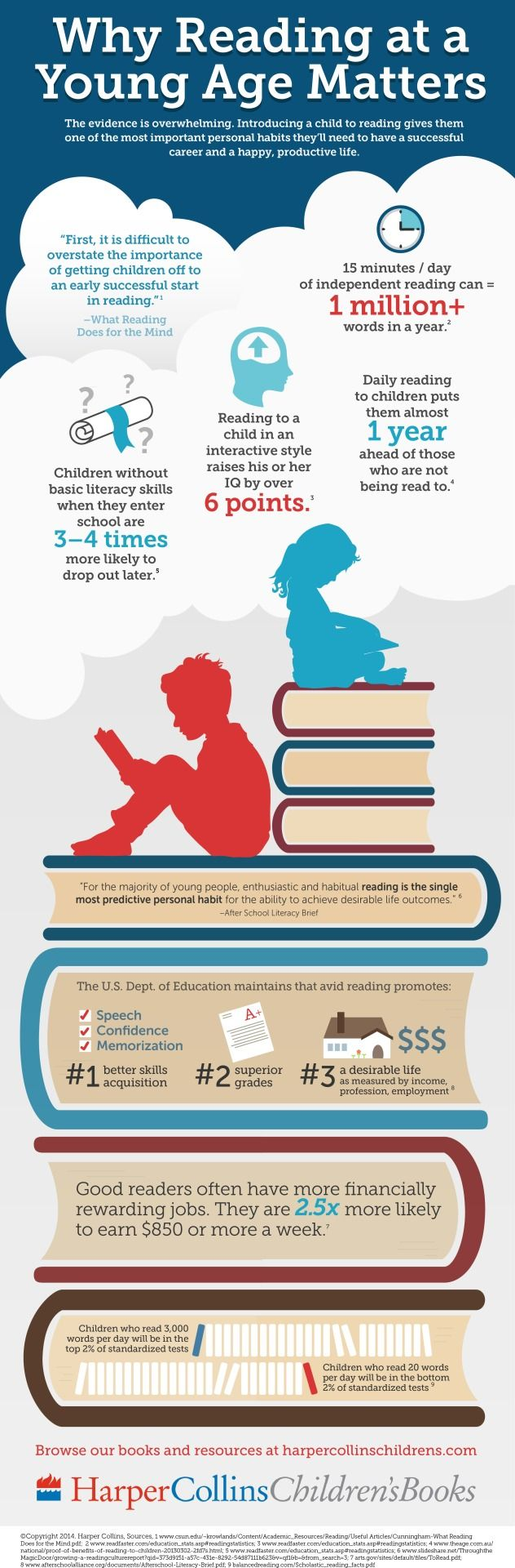 the importance of literacy Abc's of early literacy: the importance of developing early literacy skills emergent literacy, or reading readiness, skills begin to develop very early in life.