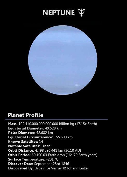 Planet Profile | Neptune