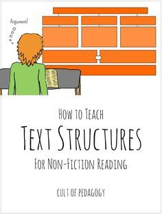 This article includes resources and a video that explains how to teach students to analyze text structures to understand challenging non-fiction reading passages.