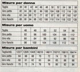 """Ecco qui la tabella  per calcolare le misure  giuste per la realizzazione delle """"maglie per l'estate""""  presenti nel blog. I modelli inser..."""