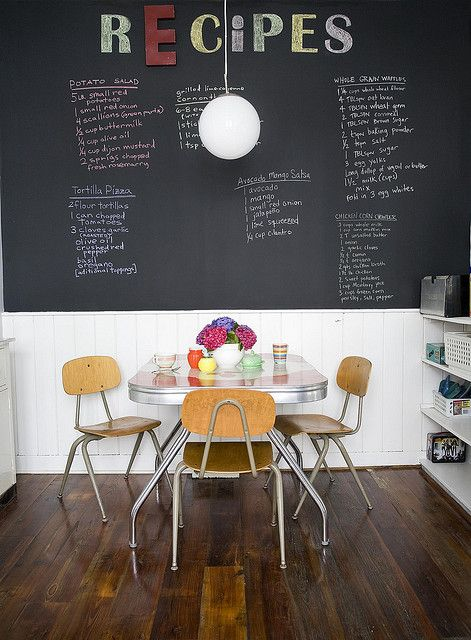 chalkboard kitchen walls.