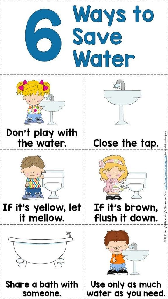 Tips To Save Water Pictionary Save Water Water Conservation Activities Save Water Poster Drawing