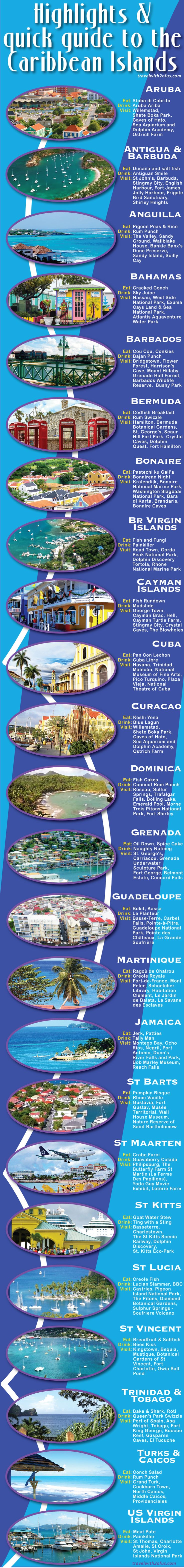 The Caribbean Islands, a large chain of amazing tropical islands spread about in the beautiful waters of the Caribbean sea.