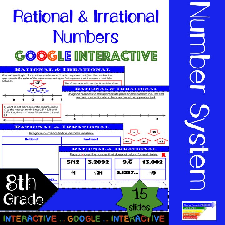 Math Mondays Exploring Irrational And Rational Numbers Manual Guide
