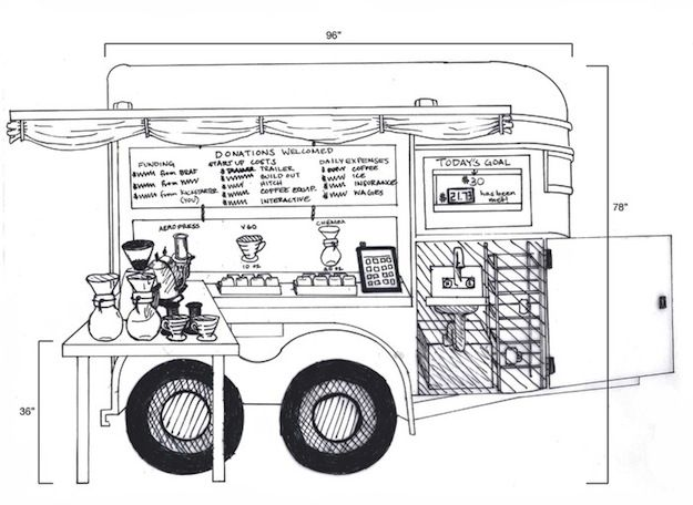 Mobile Coffee Shop Aims To Bring Back The Social Cafe - PSFK