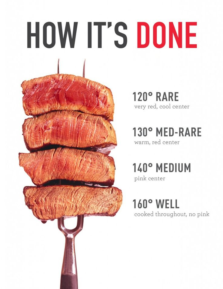 char-broil-how-to-grill-the-perfect-steak-done.jpg