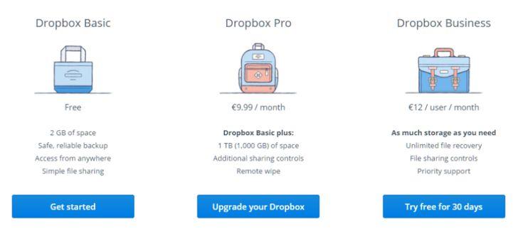 Dropbox CLIP