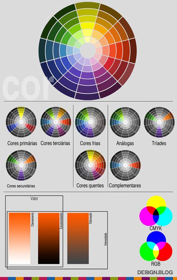 Infográfico de cor - Design Blog    #infografico #infographics