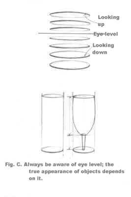 ellipse drawing > WetCanvas: ArtsSchool Online: Basic Drawing: L4