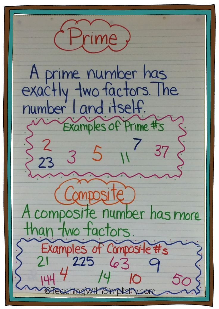 Prime and composite numbers anchor chart