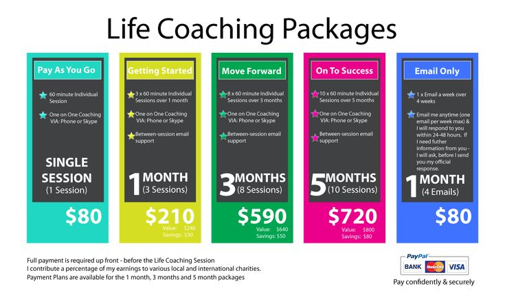 Coaching-Packages-31.png (1348×794)