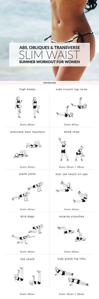 Abs workout for slim waist for women