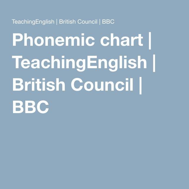 Phonemic chart   Teaching English   British Council   BBC....http://www.teachingenglish.org.uk/article/phonemic-chart