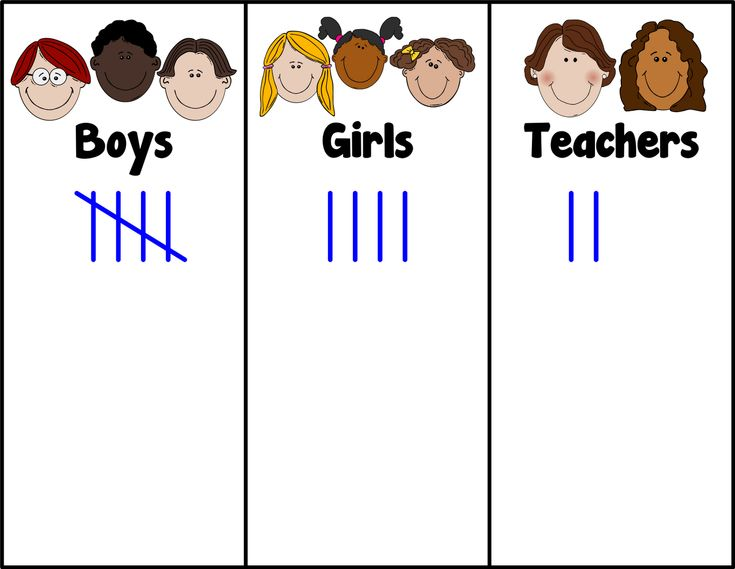 Boys vs. Girls vs. Teachers: An Incredibly Fun Sight Words Game that incorporates math skills! (and can technically be used to review any skill!