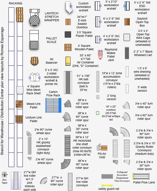 78 images about on pinterest concept for How to read construction site plans