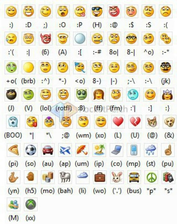 Skype sex emoticons art