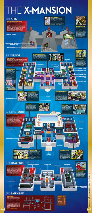 Marvel Fact Files #4 (2013). The X-Mansion.