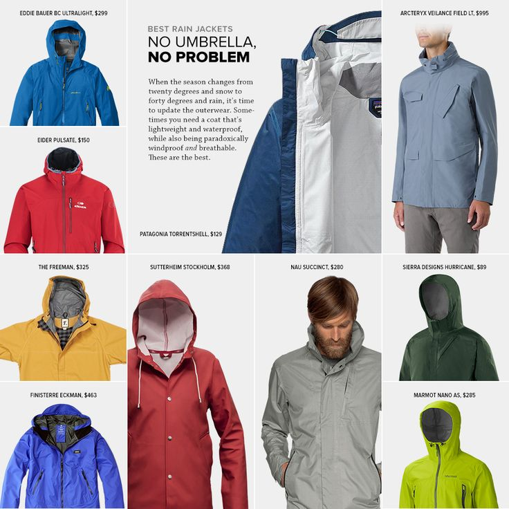 17 Best ideas about Best Rain Jacket on Pinterest | Backpacking ...