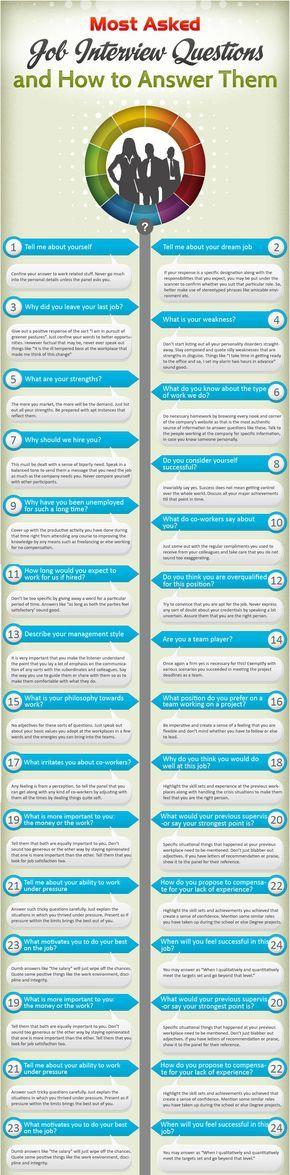 Best 25+ Interview techniques ideas on Pinterest Interview - ramit sethi resume