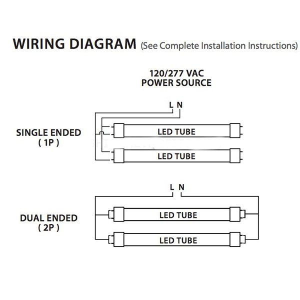 What Is Lm79 Lm80 L70 And More Other Faq About Led