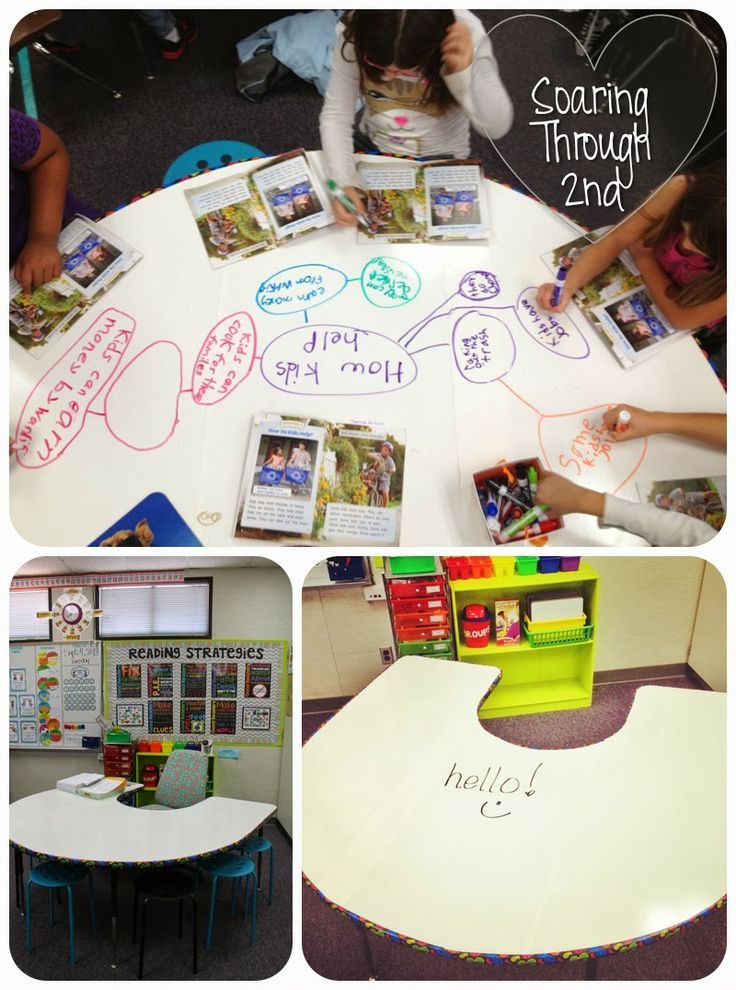 I really want to do this with my small group table - she used adhesive white board from Amazon!
