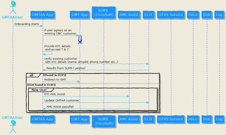 Open-source tool that uses simple textual descriptions to ...