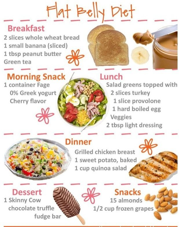 Flat Tummy meals...I must try this next week....but i want more meal ideas