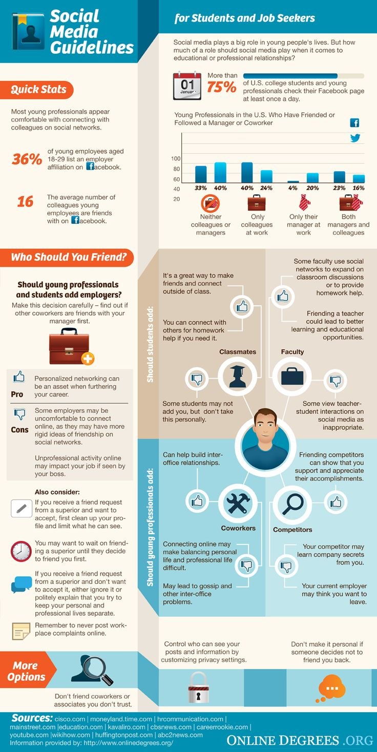 Social Media Guide Infographic: Best Practices for College Students and Young Alums: Students Job, Social Network,  Website, Media Guidelines, Social Media, Media Infographic, Job Seeker, Media Para, Seeker Infographic