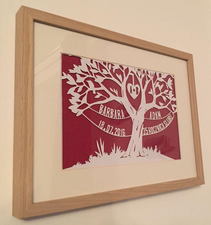 Family tree - Wedding anniversary gift - Polish - Wallace Imagery