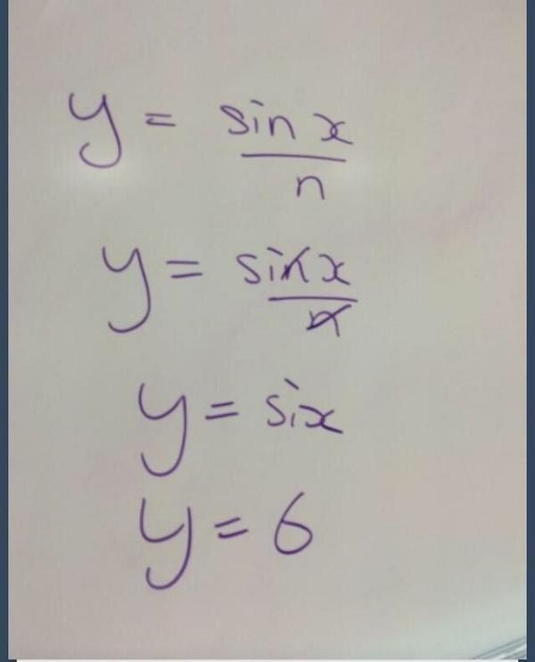 Working out most of your problems like this: | 23 Pictures That Are Too Real For People Who Are Bad At Math