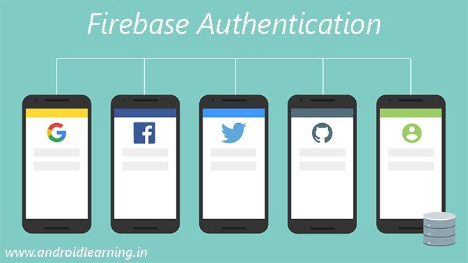 Android Login and Registration with Firebase Authentication
