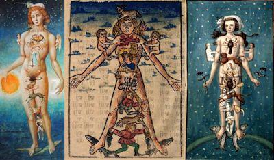 Símbolos, Mitos y Arquetipos: Correspondencias entre el cuerpo, los planetas y los signos