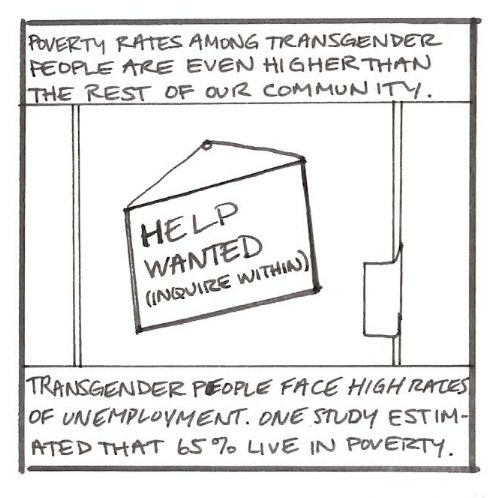 an analysis of the work of contemporary transgender people 29012015 my hope is for my adult, transgender friends on facebook to share this need for subjects within their own community of transgender people reply ashleigh hughes april 16, 2017.