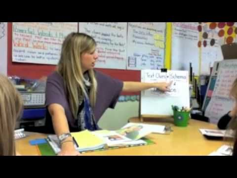This is a GREAT example of what Guided Reading looks like! ...also a link to…