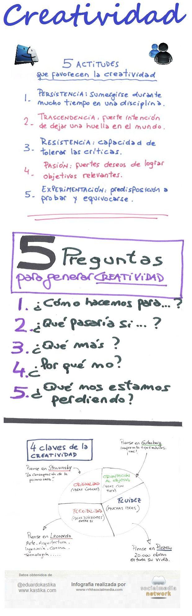 Creatividad: 5 actitudes, 5 Preguntas, 4 claves [INNOVACION]