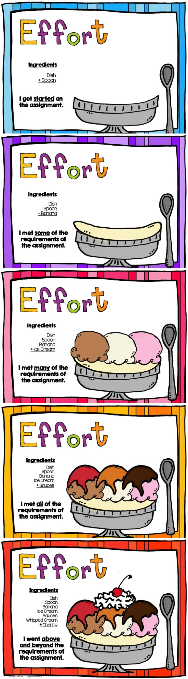 Sundae Style Effort Rubric ~ Great visual for students to self evaluate $