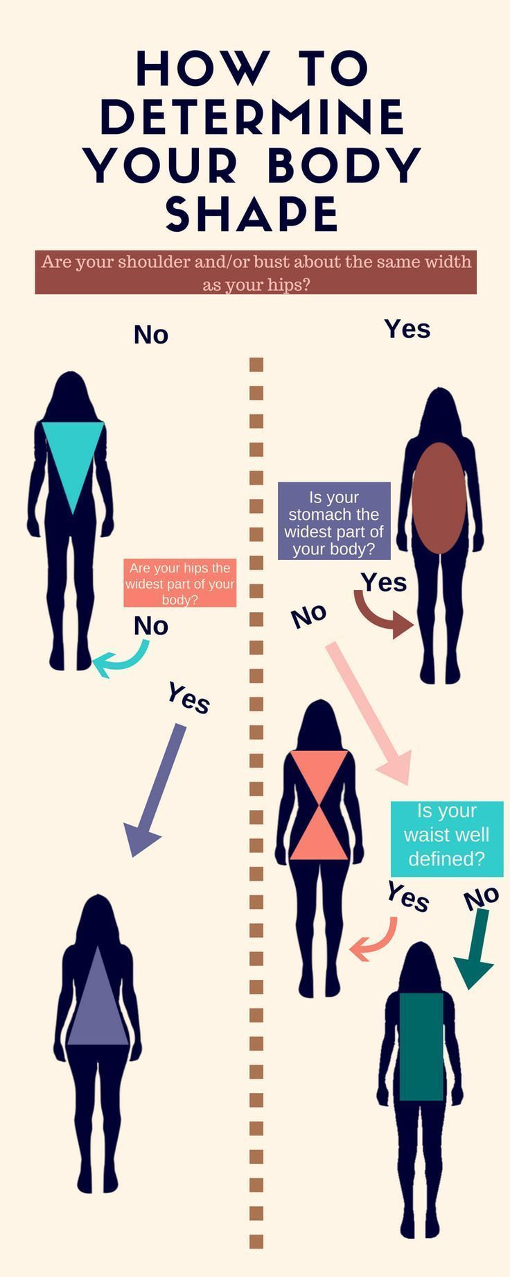 55fcc7bb2b4 How to determine your body shape. Are you an oval