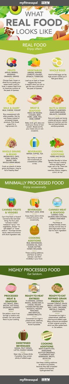 """""""Healthy eating happens when you choose mostly real foods and very little to no highly processed foods. So what is real food? What is processed food? And what falls in between?"""" #eatclean #myfitnesspal"""