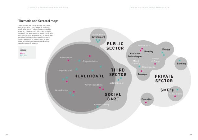 19 best networks and people visualizations images on for Tisch interaction design