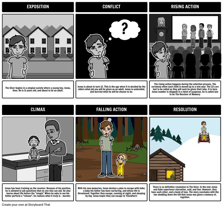 17 best images about The Giver on Pinterest Literature - interactive storyboards