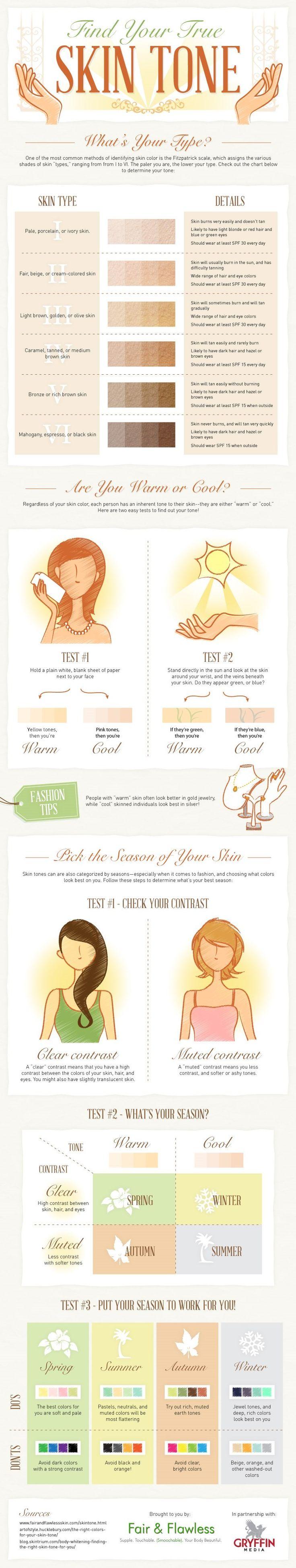 Skin tones truths