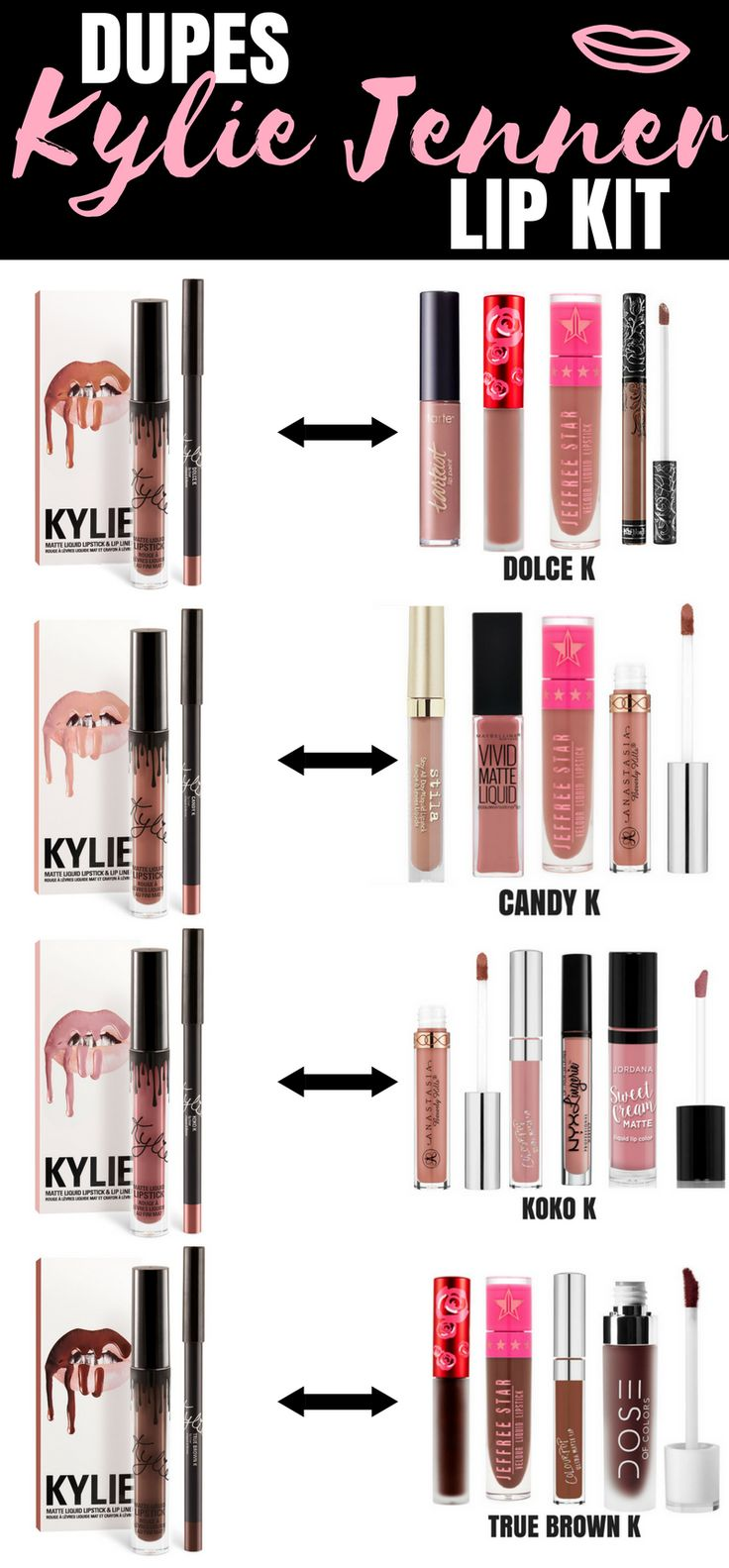 Kylie Jenner lip kit dupes DOLCE K, KOKO K, CANDY K, TRUE BROWN K by Alejandra Avila
