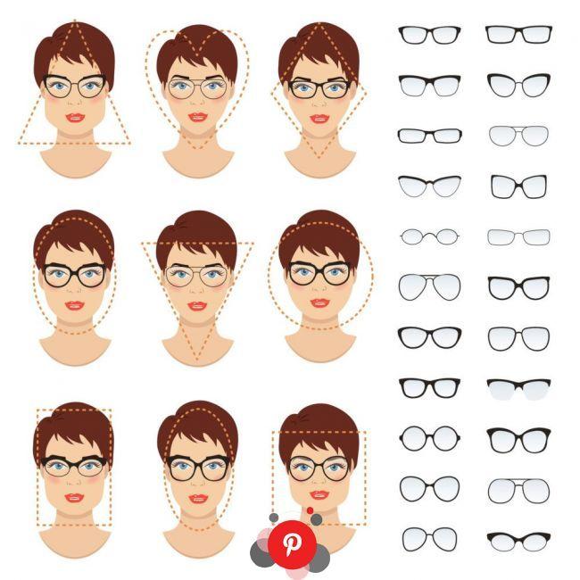 Eyeglasses For Your Face Shape Glasses For Your Face Shape Fashion Eye Glasses Glasses Fo In 2020 Glasses For Round Faces Round Face Sunglasses Fashion Eye Glasses