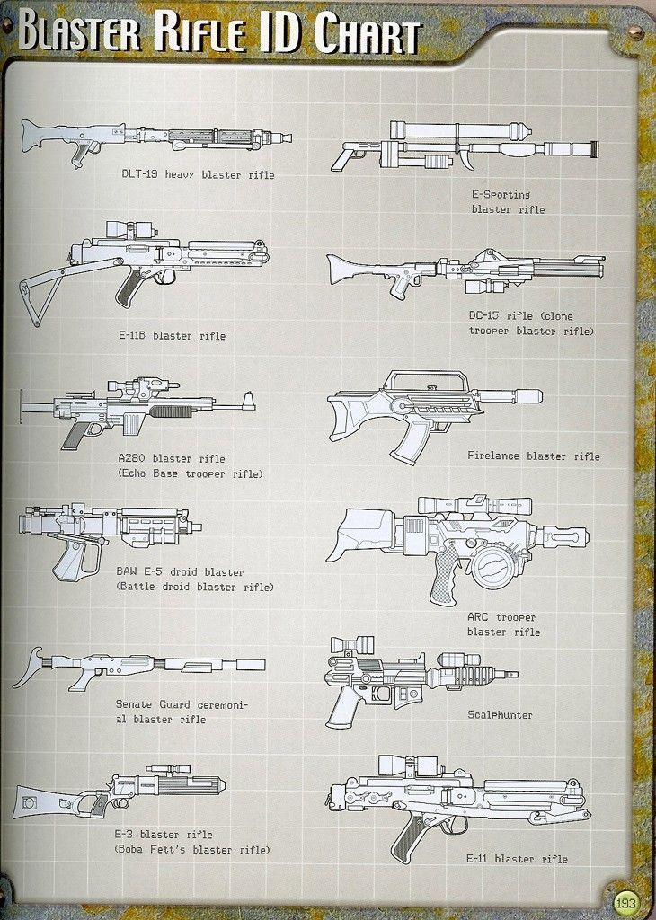 Blaster Rifles - Star Wars